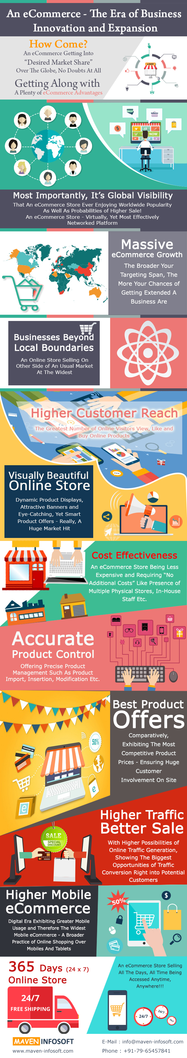 InfoGraphics-Benefits-of-eCommerce